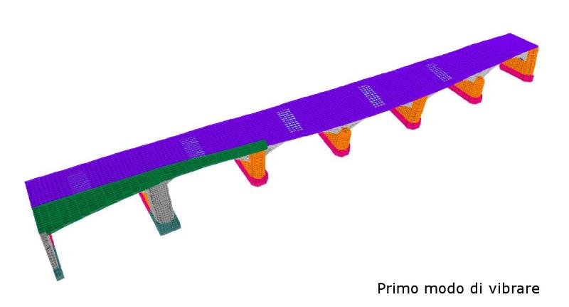 Identificazione strutturale del ponte sul Natisone a Manzano